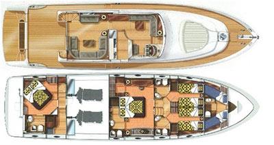 Yacht charter Portorosa